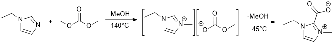 &#xA;			Reaction Scheme: <IMG src=&quot;/images/empty.gif&quot;>Alkylation and carboxylation of <SPAN id=csm1498053463455 class=&quot;csm-chemical-name csm-not-validated&quot; title=1-ethylimidazole grpid=&quot;1&quot;>1-ethylimidazole</SPAN><IMG src=&quot;/images/empty.gif&quot;>