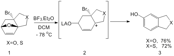Reaction Scheme: Aromatization of IMDAF cycloadducts to&nbsp;&nbsp;<SPAN class=csm-chemical-name id=csm1287696913915 title=1,3-dihydro-2-benzofuran-5-ol>1,3-dihydro-2-benzofuran-5-ol</SPAN>&nbsp;&nbsp;and <SPAN class=csm-chemical-name id=csm1287696959448 title=1,3-dihydro-2-benzothiophene-5-ol>1,3-dihydro-2-benzothiophene-5-ol</SPAN>.