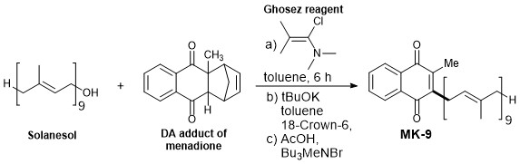 Reaction Scheme: One-Pot Synthesis of MK-9
